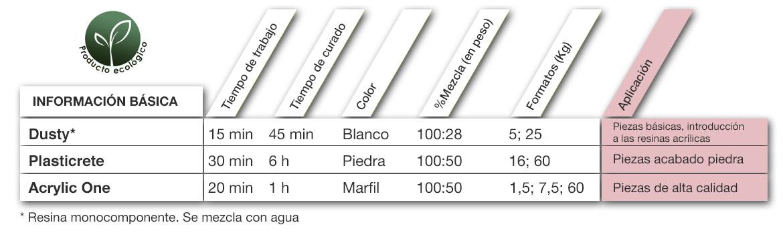 TABLAS WEB BASE AGUA 3 ES.jpg