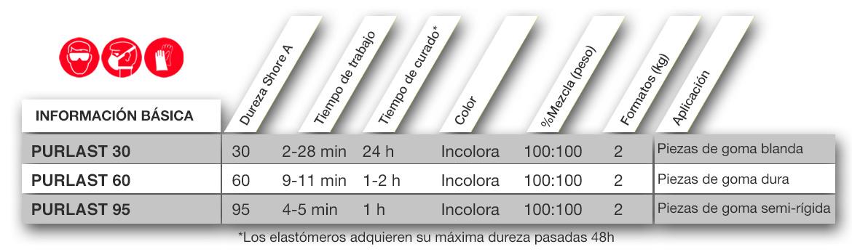TABLAS WEB ELASTOMERO ES_1.jpg