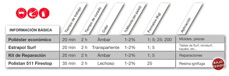 TABLAS WEB POLIESTER LAMINA ES2.jpg