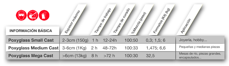 TABLAS WEB POXYGLASS ES 4.jpg