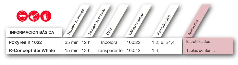 TABLAS WEB EPOX LAMINACION ES 2.jpg