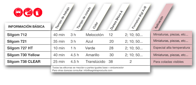 TABLAS WEB SILGOM ES.jpg